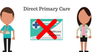 Direct primary care agreement